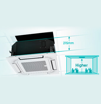 https://hisense.com.mx/uploads/Diseño compacto